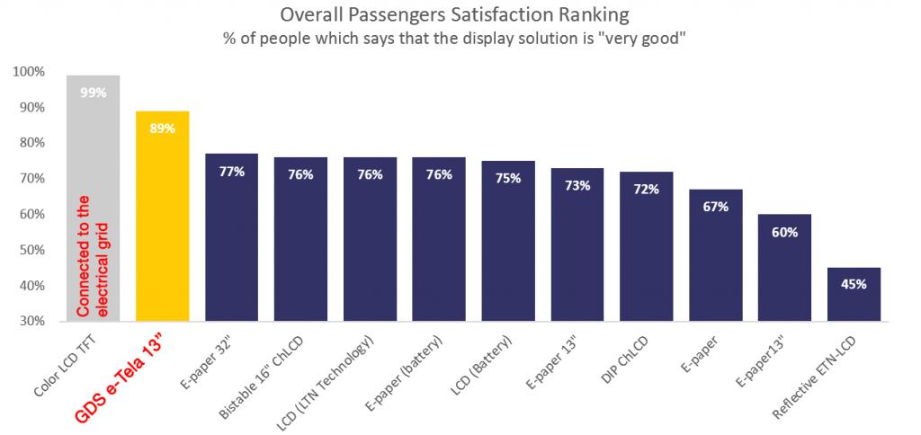 passengers_satisfaction_ranking_BVG_GDS